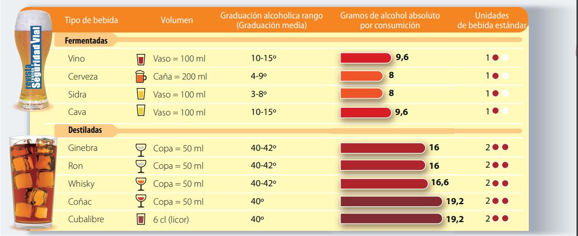 autoescuela en gandia - autoescuela marcos - alcohol - navidad